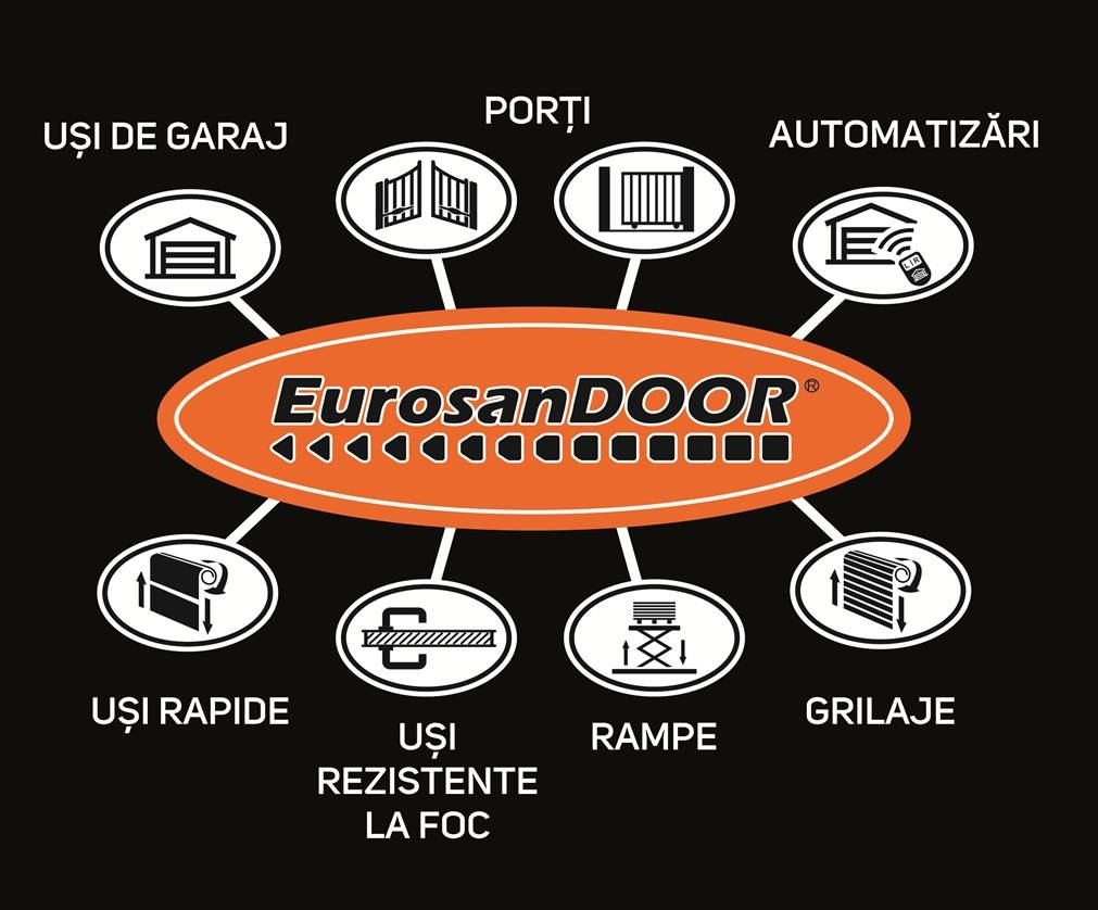 Eurosan Door